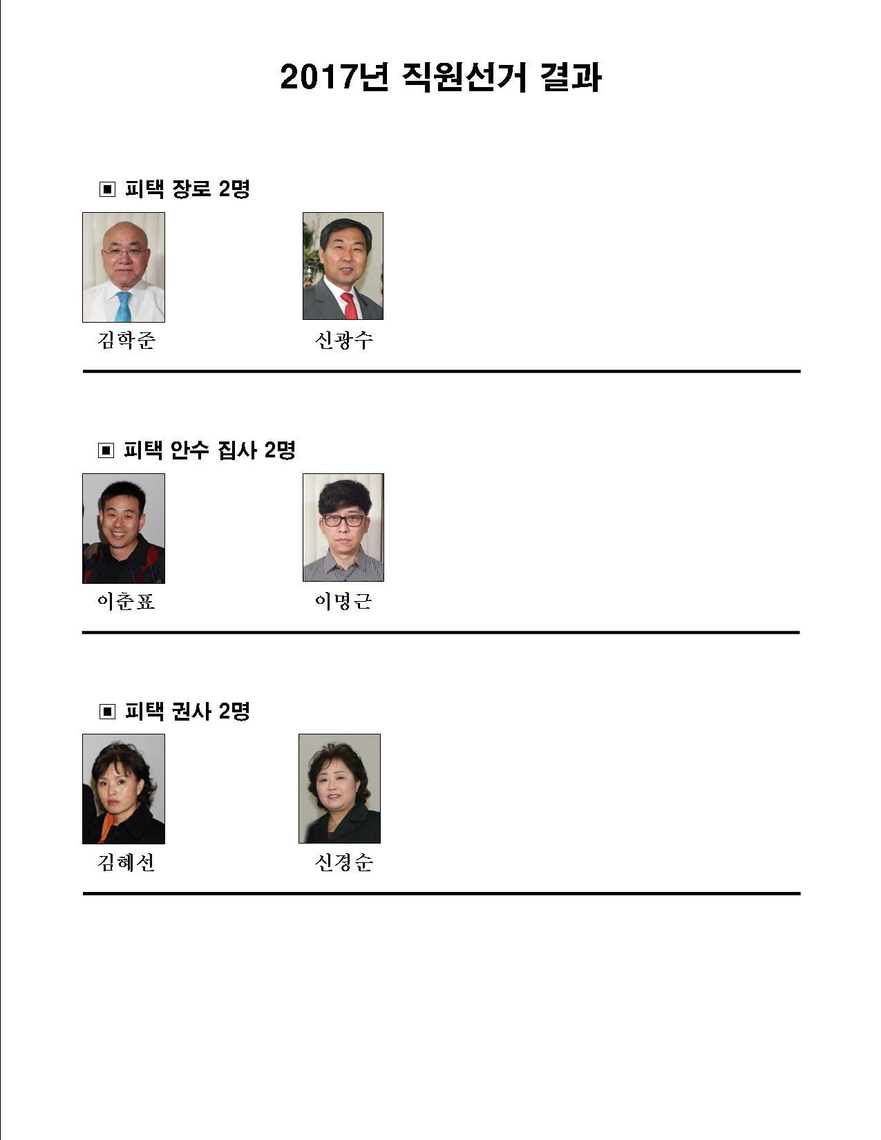 2017년 직원 선거 결과.jpg