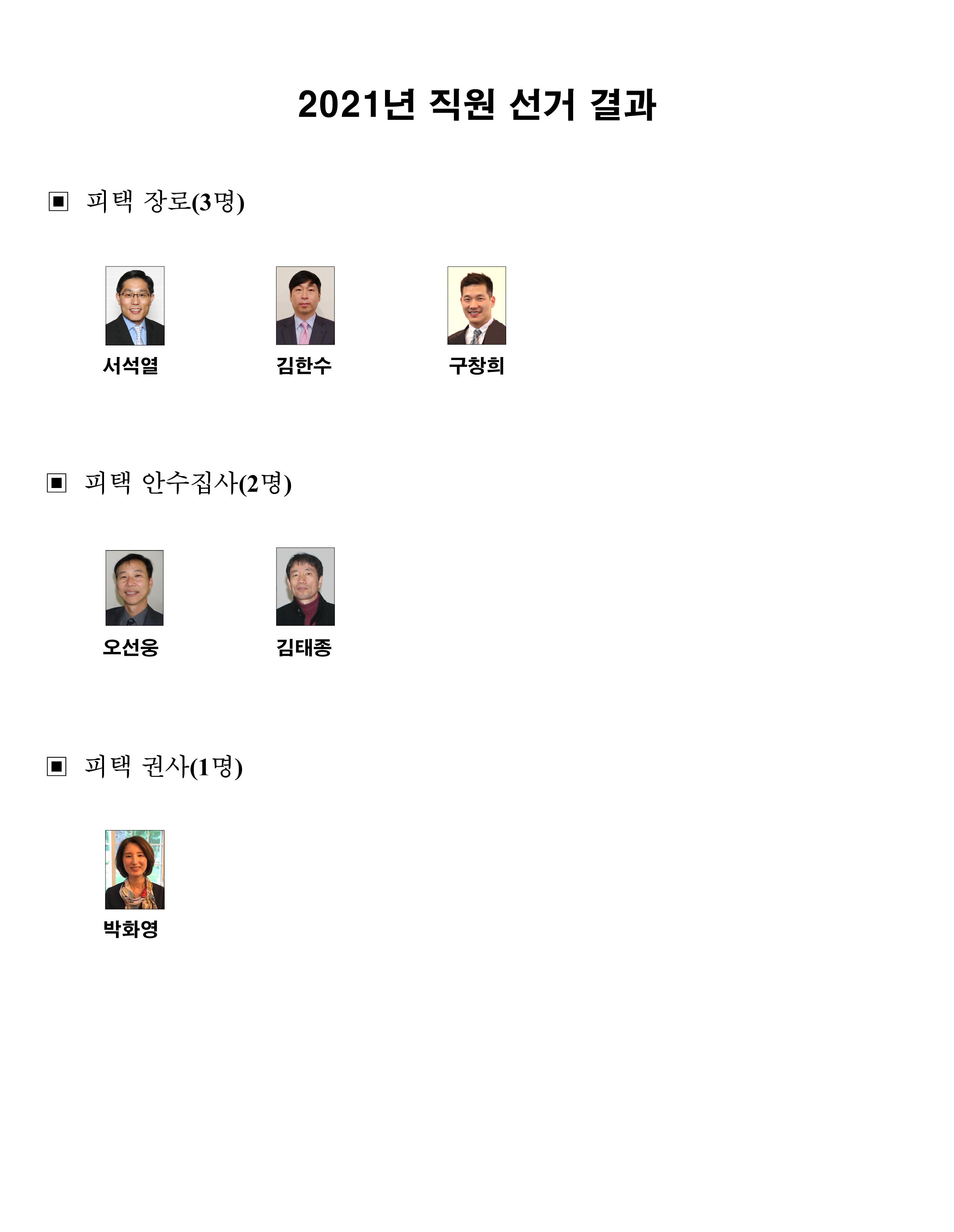 2021 직원선거결과_1.png